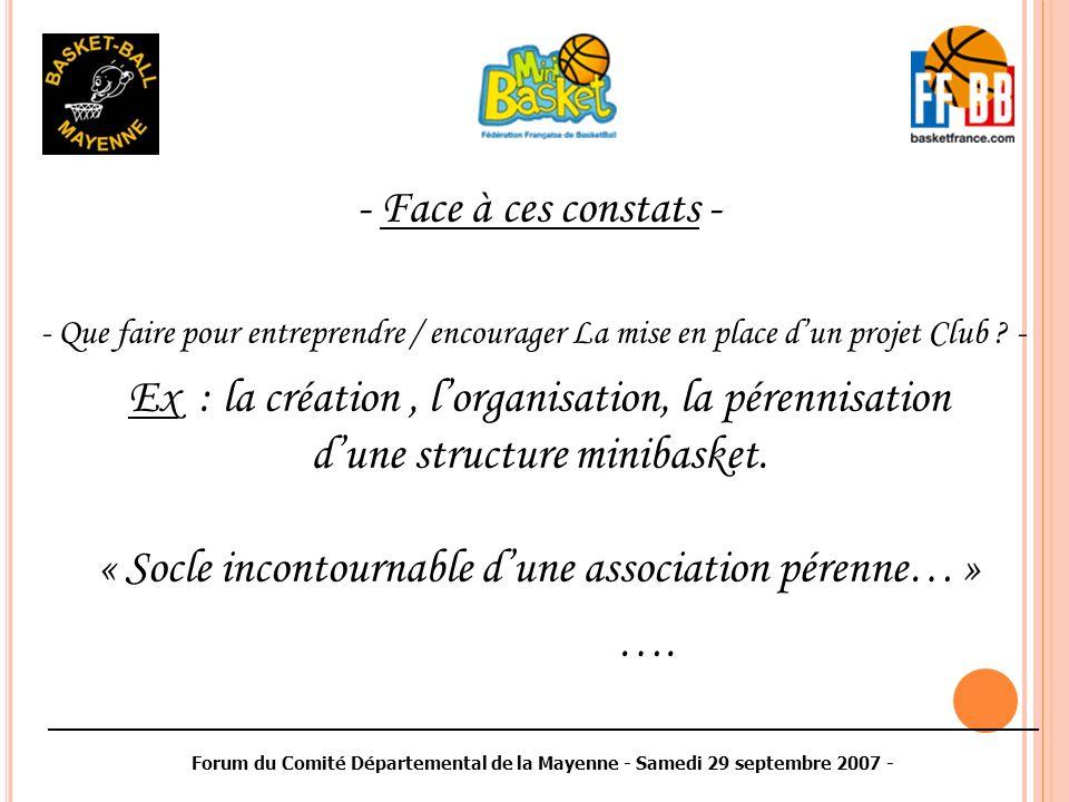________________________________________________________________________________________ Forum du Comité Départemental de la Mayenne - Samedi 29 septembre 2007 - - La notion de Projet – Elle naît dans lassociation et apparaît : - sous linfluence des sollicitations Ex : - souhait de la collectivité quune action soit proposée aux enfants - désir de créer un univers pour les enfants (parents /club) - appels au club - demande de professeur décole - enfants de joueurs etc….