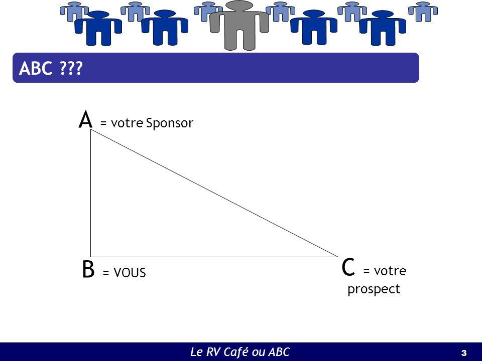 3 3 Le RV Café ou ABC A = votre Sponsor ABC ??? B = VOUS C = votre prospect