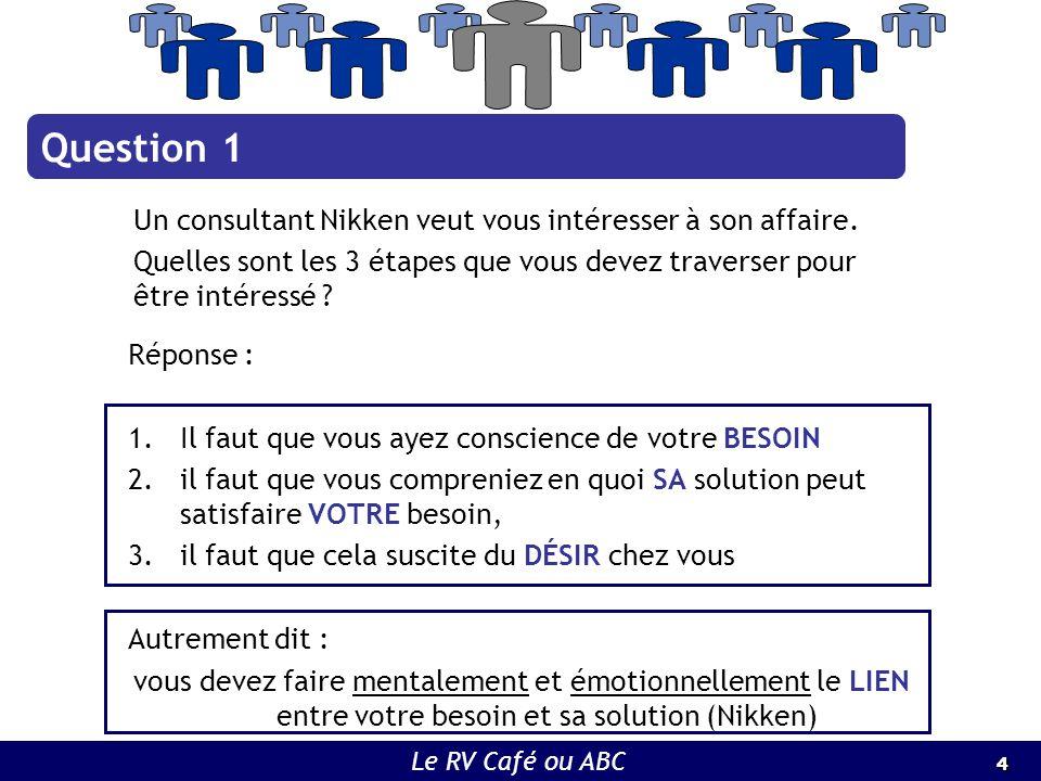 5 5 Le RV Café ou ABC Quelles sont les 3 choses que doit faire le consultant pour vous aider à traverser ces 3 étapes et donc vous intéresser à laffaire Nikken .