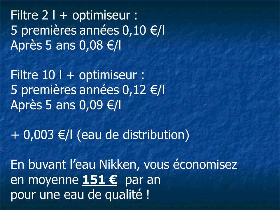 Filtre 2 l + optimiseur : 5 premières années 0,10 /l Après 5 ans 0,08 /l Filtre 10 l + optimiseur : 5 premières années 0,12 /l Après 5 ans 0,09 /l + 0