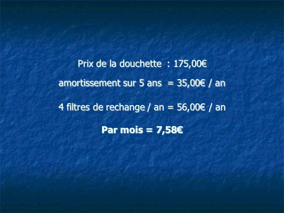 Prix de la douchette : 175,00 amortissement sur 5 ans = 35,00 / an 4 filtres de rechange / an = 56,00 / an Par mois = 7,58