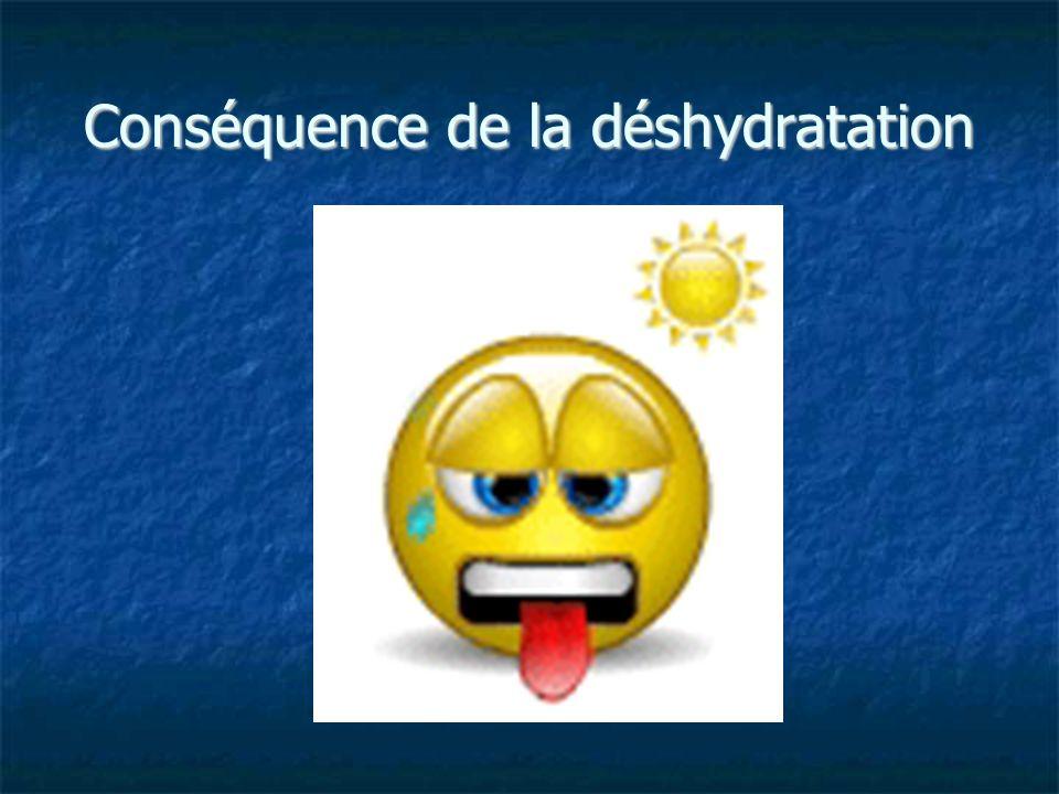 Conséquence de la déshydratation