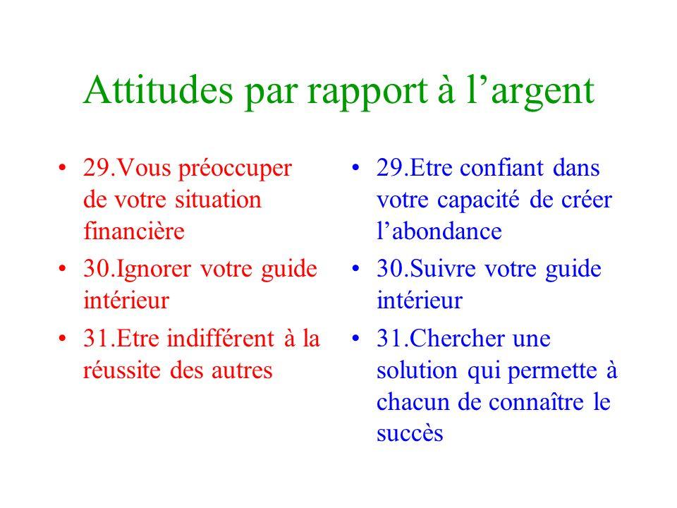 Attitudes par rapport à largent 29.Vous préoccuper de votre situation financière 30.Ignorer votre guide intérieur 31.Etre indifférent à la réussite de