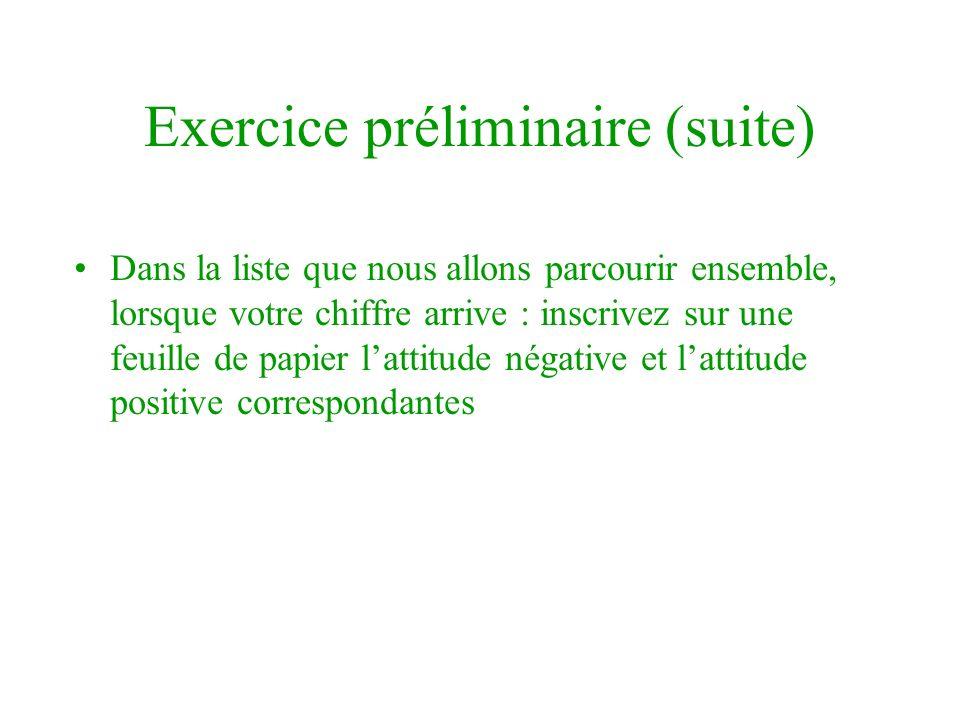 Exercice préliminaire (suite) Dans la liste que nous allons parcourir ensemble, lorsque votre chiffre arrive : inscrivez sur une feuille de papier lattitude négative et lattitude positive correspondantes