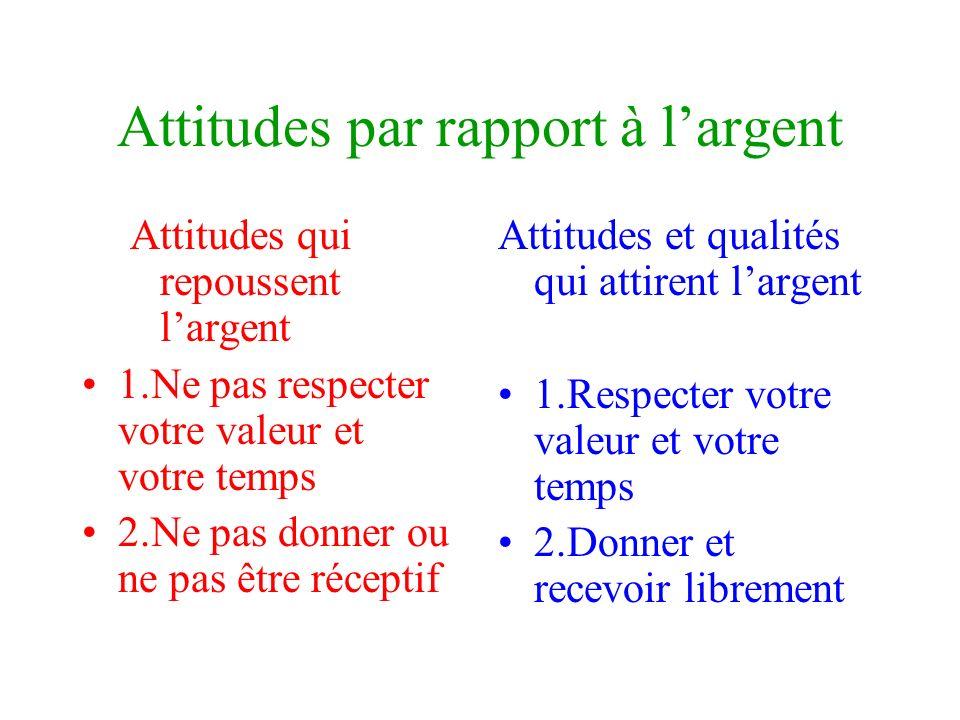 Attitudes par rapport à largent Attitudes qui repoussent largent 1.Ne pas respecter votre valeur et votre temps 2.Ne pas donner ou ne pas être récepti
