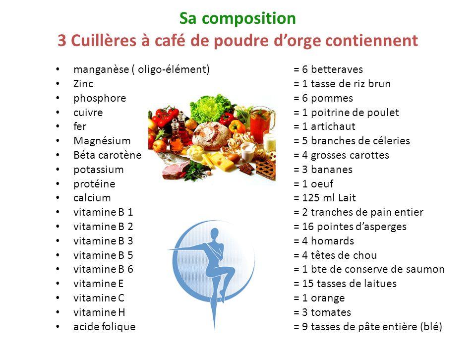 Sa composition 3 Cuillères à café de poudre dorge contiennent manganèse ( oligo-élément) = 6 betteraves Zinc = 1 tasse de riz brun phosphore = 6 pomme