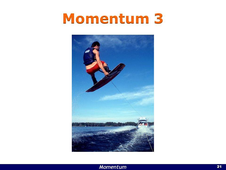 21 Momentum