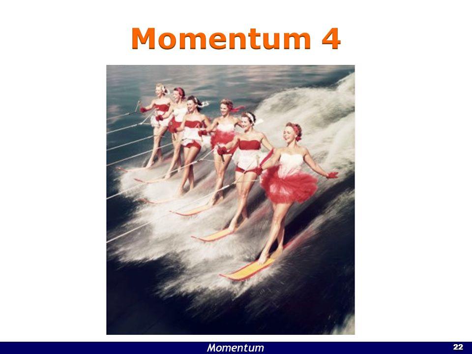 22 Momentum
