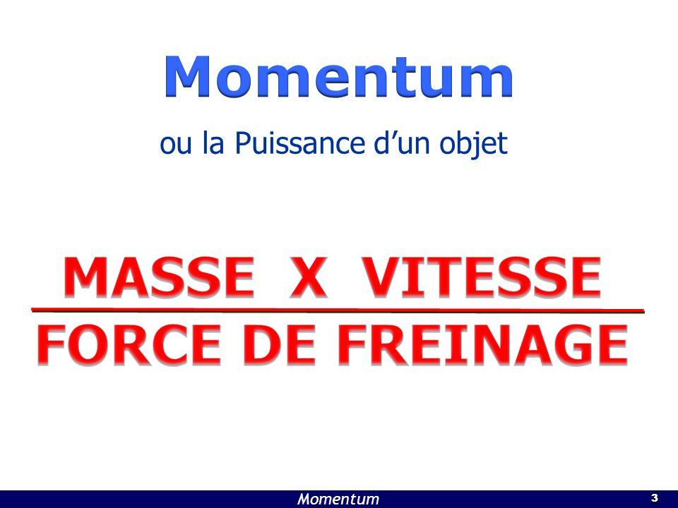 4 4 Momentum