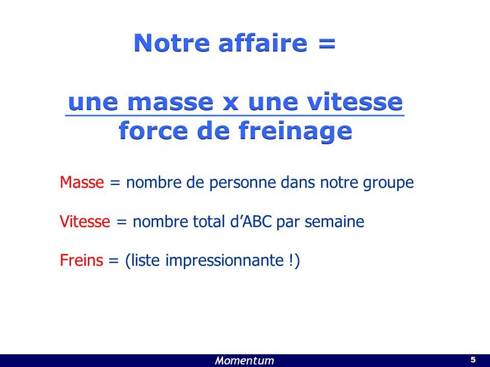 5 5 Masse = nombre de personne dans notre groupe Vitesse = nombre total dABC par semaine Freins = (liste impressionnante !)