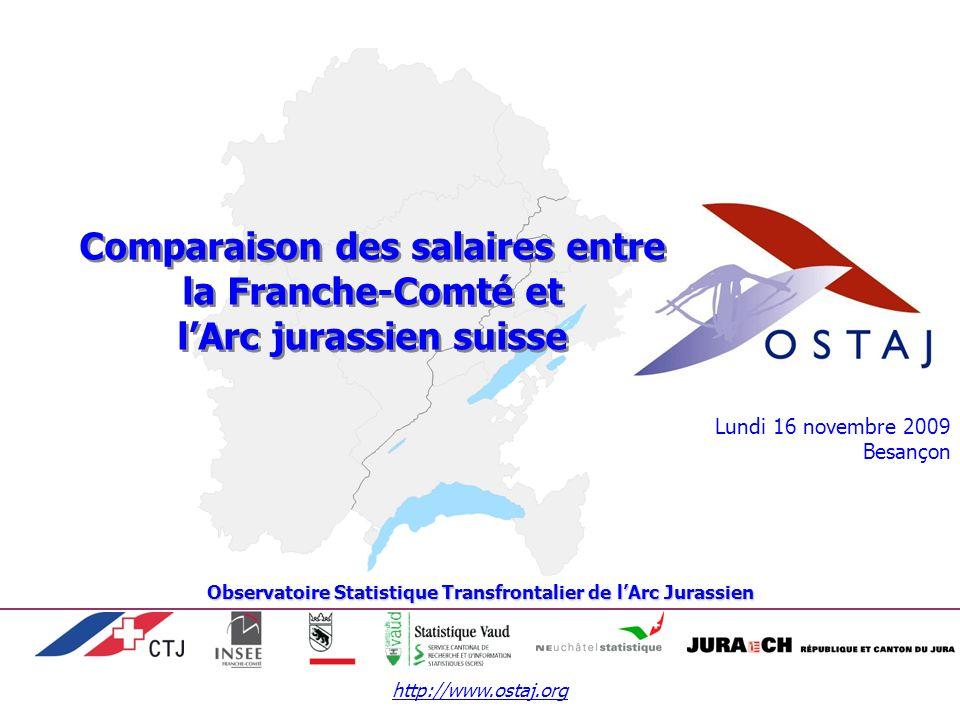 http://www.ostaj.org Lundi 16 novembre 2009 Besançon Comparaison des salaires entre la Franche-Comté et lArc jurassien suisse Observatoire Statistique Transfrontalier de lArc Jurassien