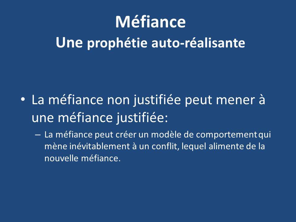 Méfiance Une prophétie auto-réalisante La méfiance non justifiée peut mener à une méfiance justifiée: – La méfiance peut créer un modèle de comporteme