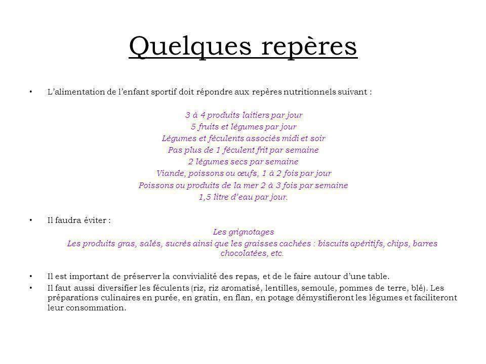 Quelques repères Lalimentation de lenfant sportif doit répondre aux repères nutritionnels suivant : 3 à 4 produits laitiers par jour 5 fruits et légum