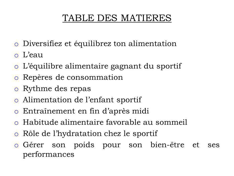 TABLE DES MATIERES o Diversifiez et équilibrez ton alimentation o Leau o Léquilibre alimentaire gagnant du sportif o Repères de consommation o Rythme