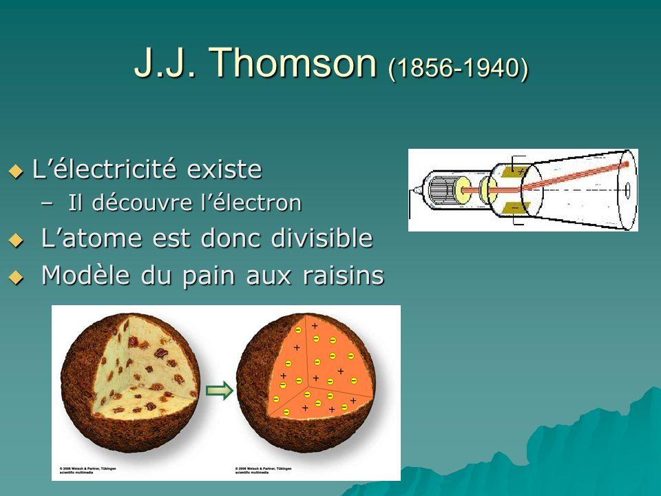 J.J. Thomson (1856-1940) Lélectricité existe Lélectricité existe – Il découvre lélectron Latome est donc divisible Latome est donc divisible Modèle du