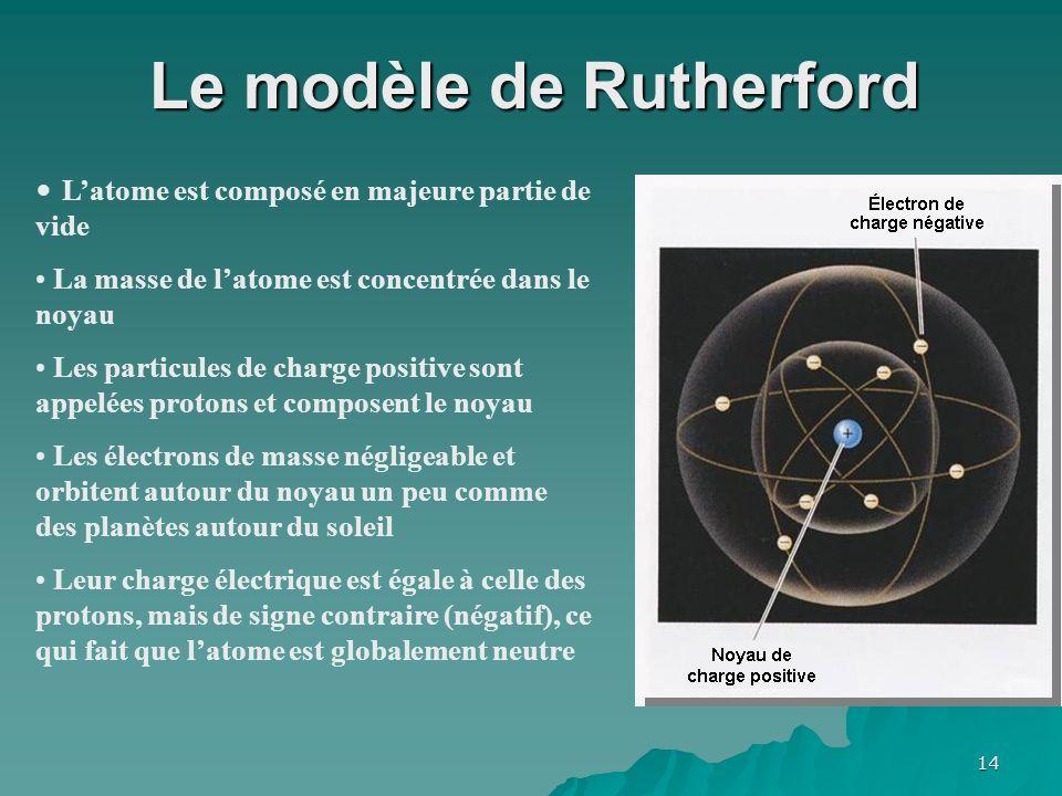 Le modèle de Rutherford Latome est composé en majeure partie de vide La masse de latome est concentrée dans le noyau Les particules de charge positive