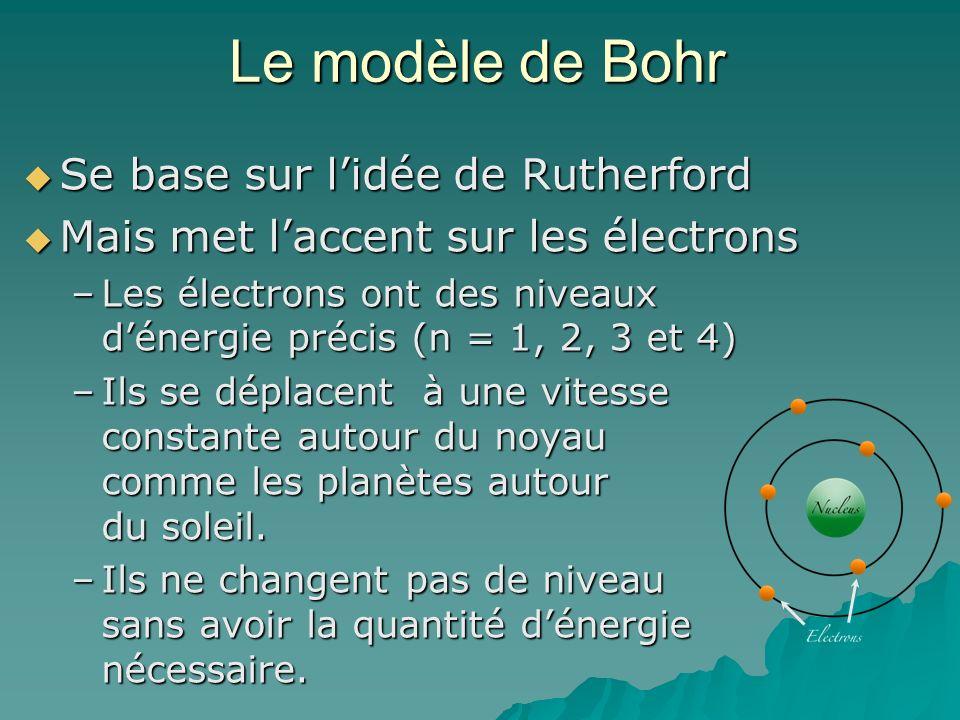 Le modèle de Bohr Se base sur lidée de Rutherford Se base sur lidée de Rutherford Mais met laccent sur les électrons Mais met laccent sur les électron