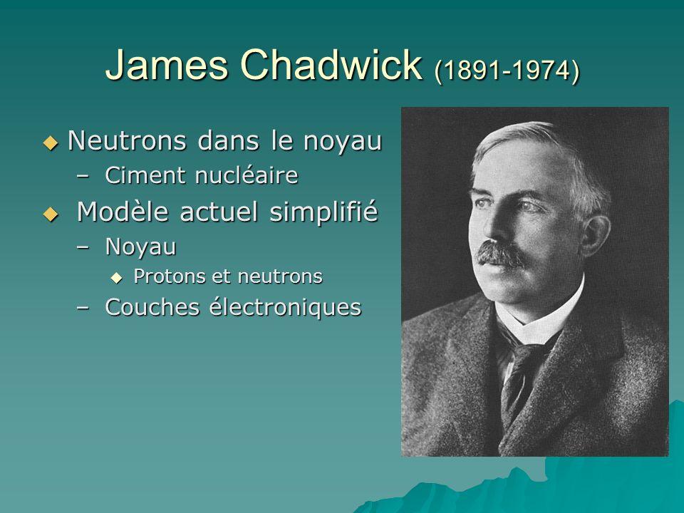 James Chadwick (1891-1974) Neutrons dans le noyau Neutrons dans le noyau – Ciment nucléaire Modèle actuel simplifié Modèle actuel simplifié – Noyau Pr