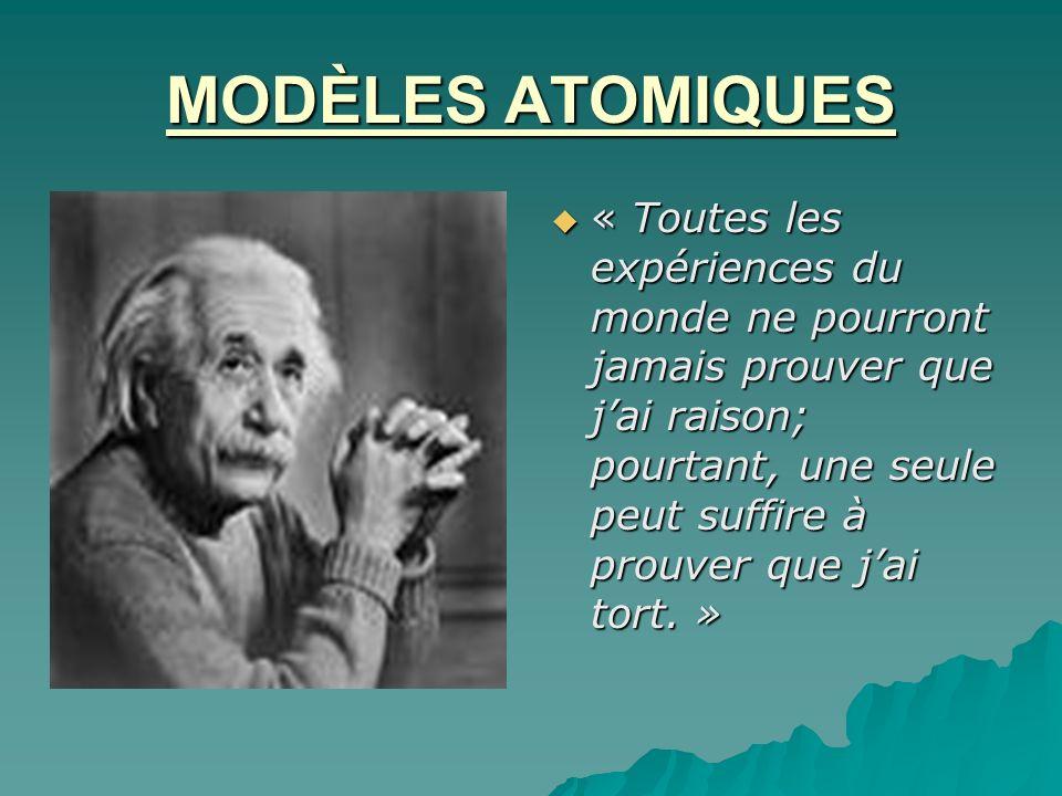 Lévolution du modèle atomique Démocrite 460-370 av.