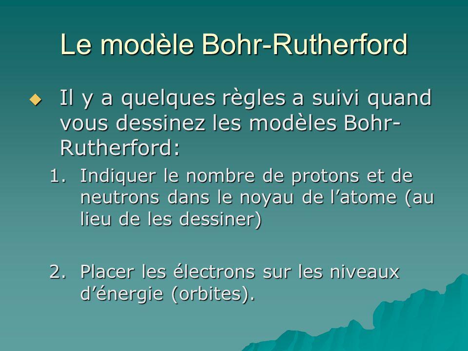 Le modèle Bohr-Rutherford Il y a quelques règles a suivi quand vous dessinez les modèles Bohr- Rutherford: Il y a quelques règles a suivi quand vous d