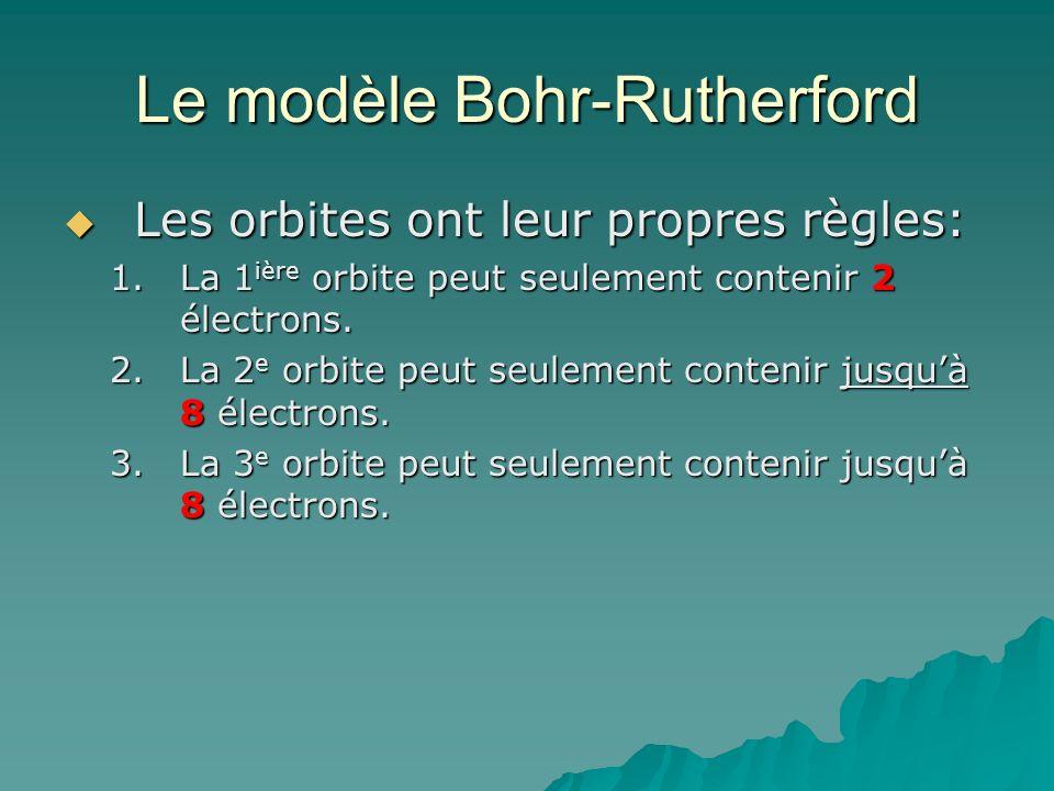 Le modèle Bohr-Rutherford Les orbites ont leur propres règles: Les orbites ont leur propres règles: 1.La 1 ière orbite peut seulement contenir 2 élect