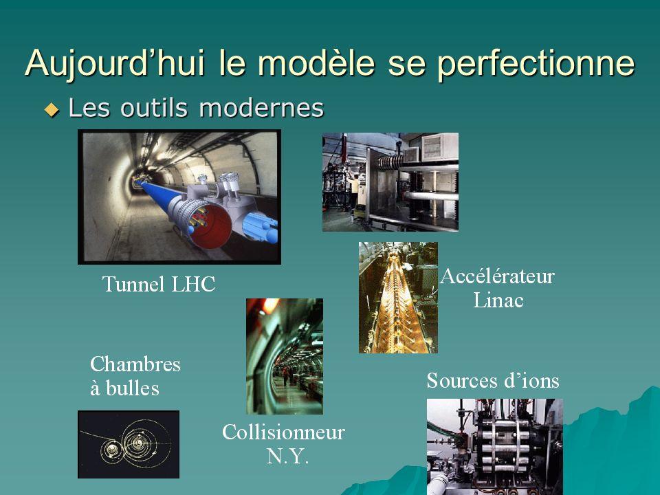 Aujourdhui le modèle se perfectionne Les outils modernes Les outils modernes