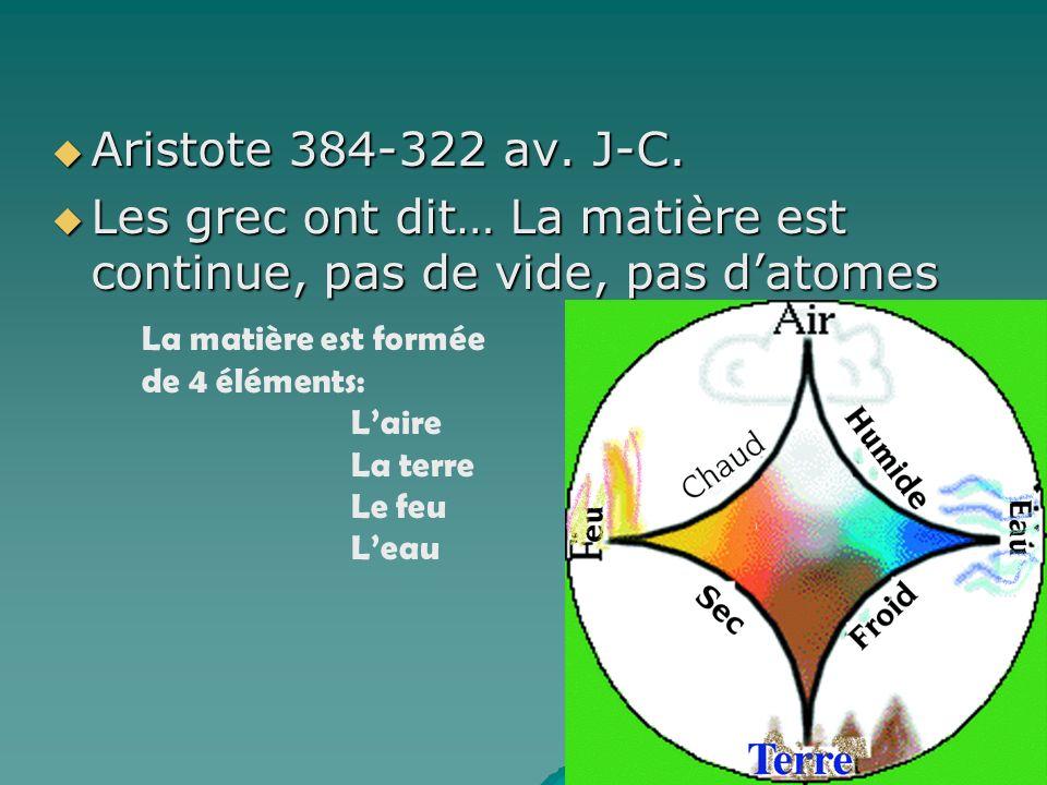 Aristote 384-322 av. J-C. Aristote 384-322 av. J-C. Les grec ont dit… La matière est continue, pas de vide, pas datomes Les grec ont dit… La matière e