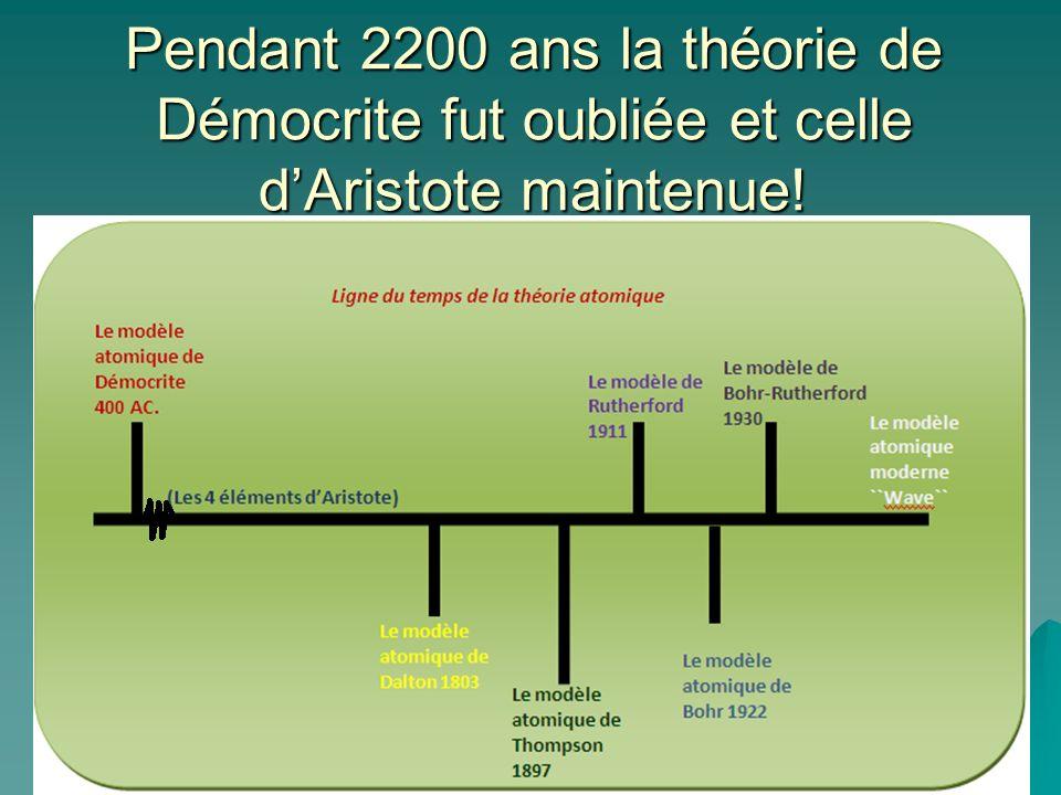 Pendant 2200 ans la théorie de Démocrite fut oubliée et celle dAristote maintenue!