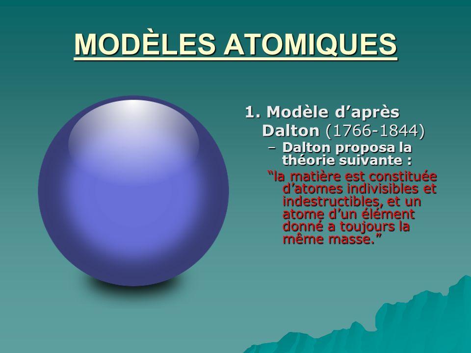 MODÈLES ATOMIQUES 1. Modèle daprès Dalton (1766-1844) –D–Dalton proposa la théorie suivante : la matière est constituée d atomes indivisibles et indes