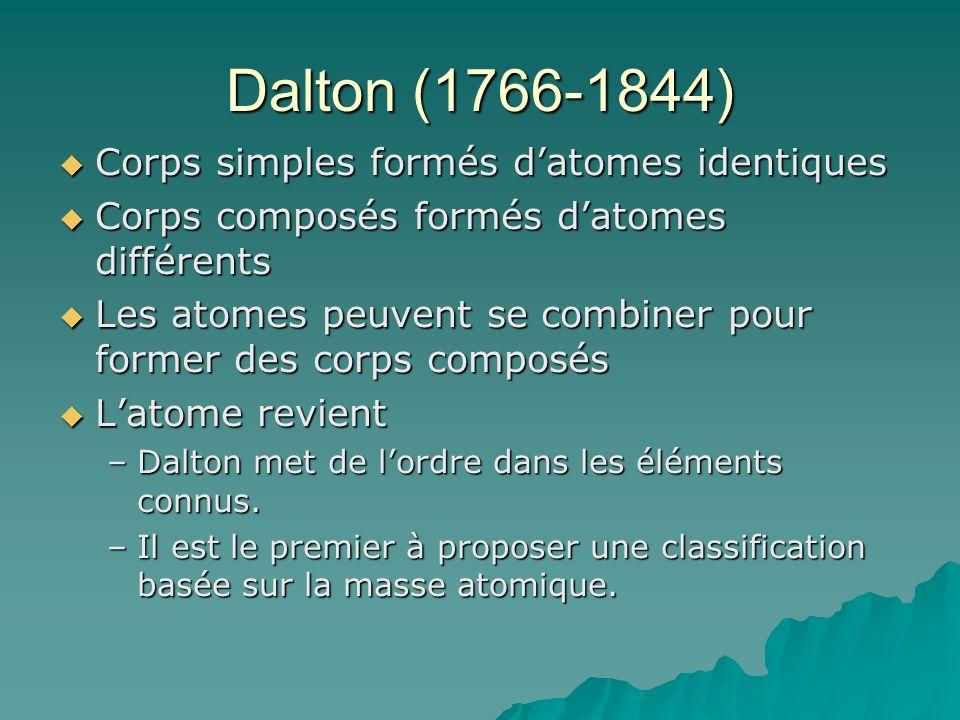 Dalton (1766-1844) Corps simples formés datomes identiques Corps simples formés datomes identiques Corps composés formés datomes différents Corps comp