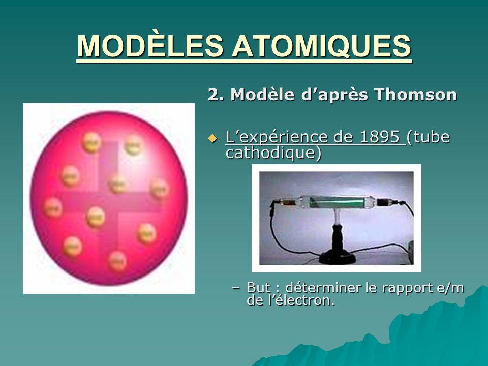 MODÈLES ATOMIQUES 2. Modèle daprès Thomson Lexpérience de 1895 (tube cathodique) Lexpérience de 1895 (tube cathodique) –But : déterminer le rapport e/