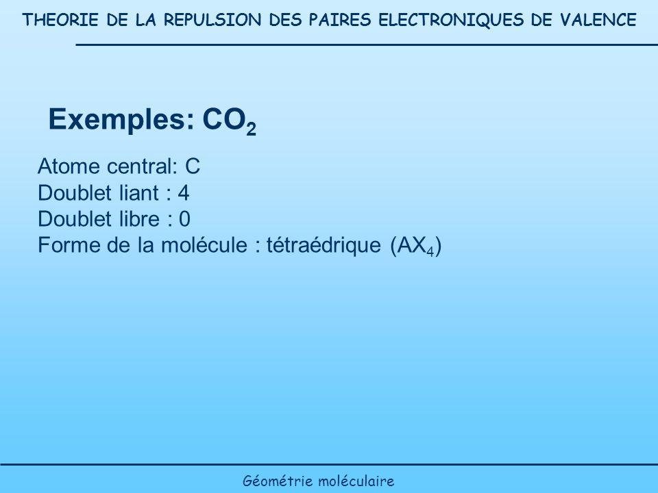THEORIE DE LA REPULSION DES PAIRES ELECTRONIQUES DE VALENCE Géométrie moléculaire Exemples: CO 2 Atome central: C Doublet liant : 4 Doublet libre : 0