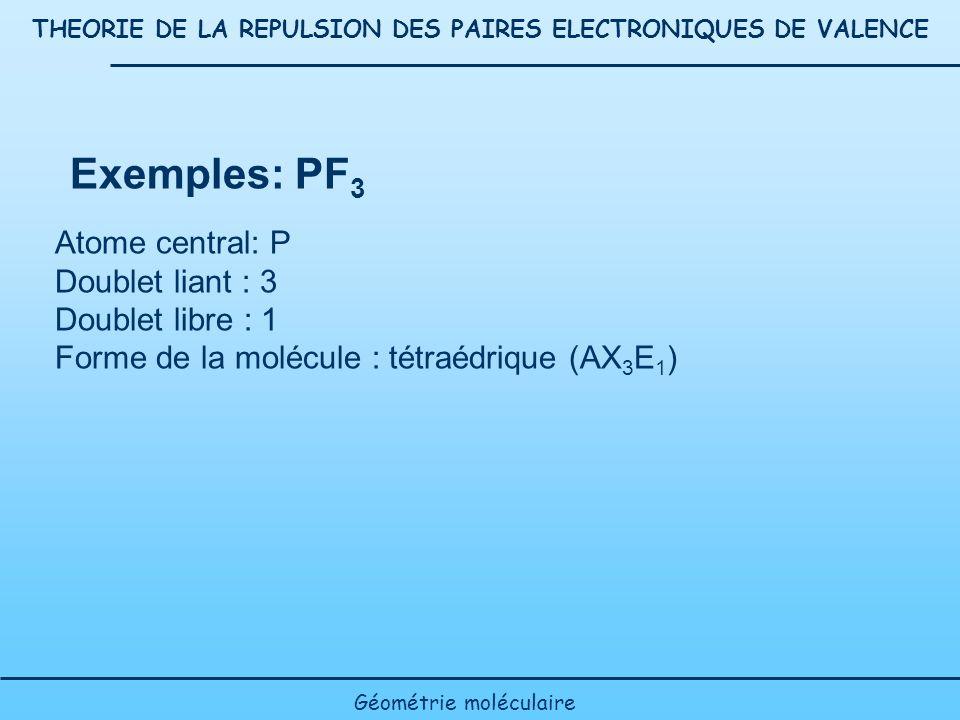 THEORIE DE LA REPULSION DES PAIRES ELECTRONIQUES DE VALENCE Géométrie moléculaire Exemples: PF 3 Atome central: P Doublet liant : 3 Doublet libre : 1