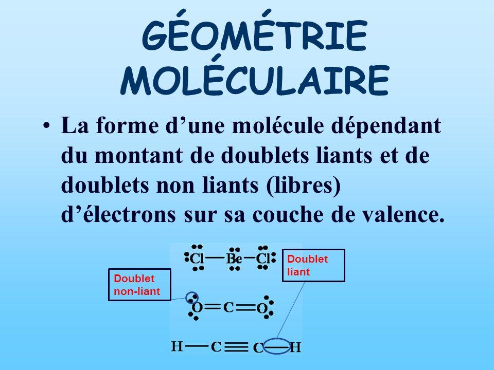 THEORIE DE LA REPULSION DES PAIRES ELECTRONIQUES DE VALENCE Géométrie moléculaire Exemples: PF 3 Atome central: P Doublet liant : 3 Doublet libre : 1 Forme de la molécule : tétraédrique (AX 3 E 1 )