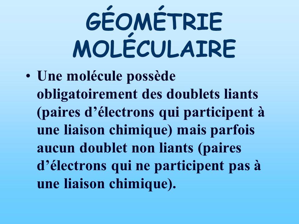 THEORIE DE LA REPULSION DES PAIRES ELECTRONIQUES DE VALENCE Géométrie moléculaire Exemples: PCl 5 Atome central: P Doublet liant : 5 Doublet libre : 0 Forme de la molécule : bipyramide triangulaire (AX 5 ) Niveau dénergie de valence élargit (+ que 8 é périphérique) Faire les exercices 18, 19 et 20 p.