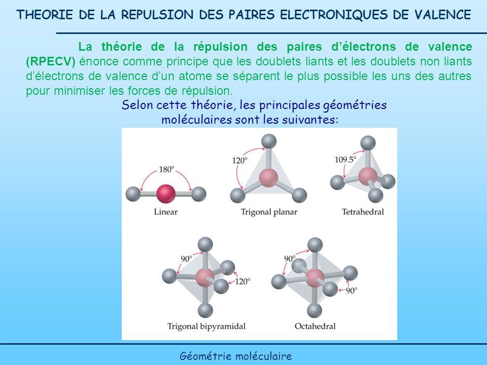 THEORIE DE LA REPULSION DES PAIRES ELECTRONIQUES DE VALENCE Géométrie moléculaire La théorie de la répulsion des paires délectrons de valence (RPECV) énonce comme principe que les doublets liants et les doublets non liants délectrons de valence dun atome se séparent le plus possible les uns des autres pour minimiser les forces de répulsion.