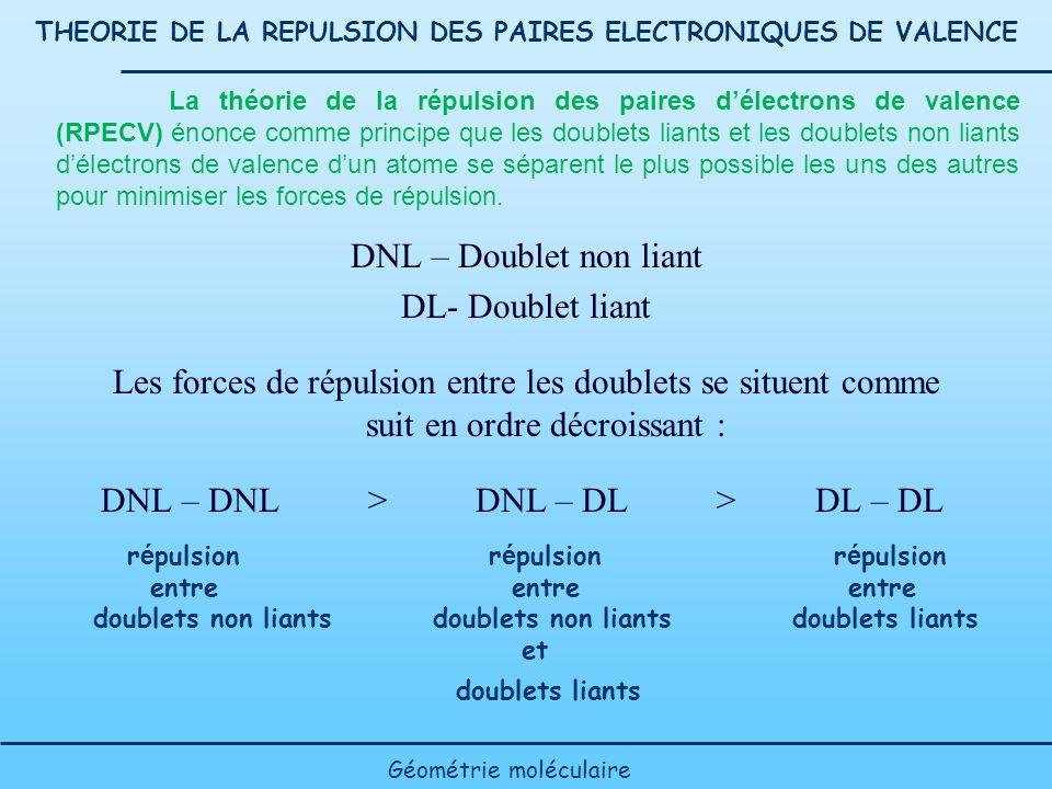 THEORIE DE LA REPULSION DES PAIRES ELECTRONIQUES DE VALENCE Géométrie moléculaire Donc, des DNL se repoussent davantage que un DNL et un DL ou encore deux DL.
