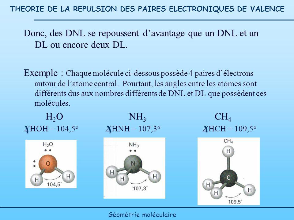 THEORIE DE LA REPULSION DES PAIRES ELECTRONIQUES DE VALENCE Détermination de la géométrie dune molécule selon cette méthode: Structure de LewisDisposition spatiale des doublets électroniques Géométrie de la molécule trigonale pyramidale Dans le cas de composés à liaisons multiples, la liaison multiple est assimilée à une simple liaison : Géométrie moléculaire 5 figures de base (voir figure 4.11 p.179 Linéaire 180 0 (AX 2 )bipyramide triangulaire 90 0 et 120 0 (AX 5 ) Triangulaire plane 120 0 (AX 3 )octaédrique 90 0 et 90 0 (AX 6 ) Tétraédrique 109,5 0 (AX 4 )