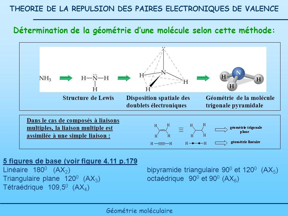 THEORIE DE LA REPULSION DES PAIRES ELECTRONIQUES DE VALENCE –Structure linéaire: Deux paires électroniques (les liaisons multiples étant assimilées à une seule paire électronique) entourent latome central Géométrie moléculaire