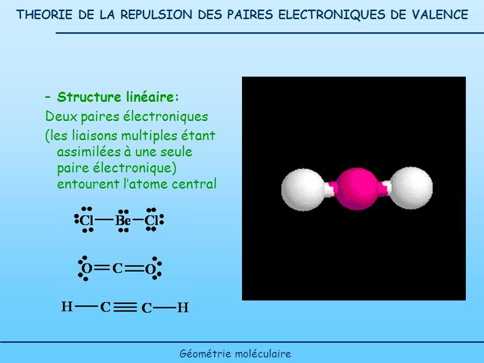 THEORIE DE LA REPULSION DES PAIRES ELECTRONIQUES DE VALENCE –Structure trigonale plane: Trois paires électroniques (les liaisons multiples étant assimilées à une seule paire électronique) entourent latome central Géométrie moléculaire