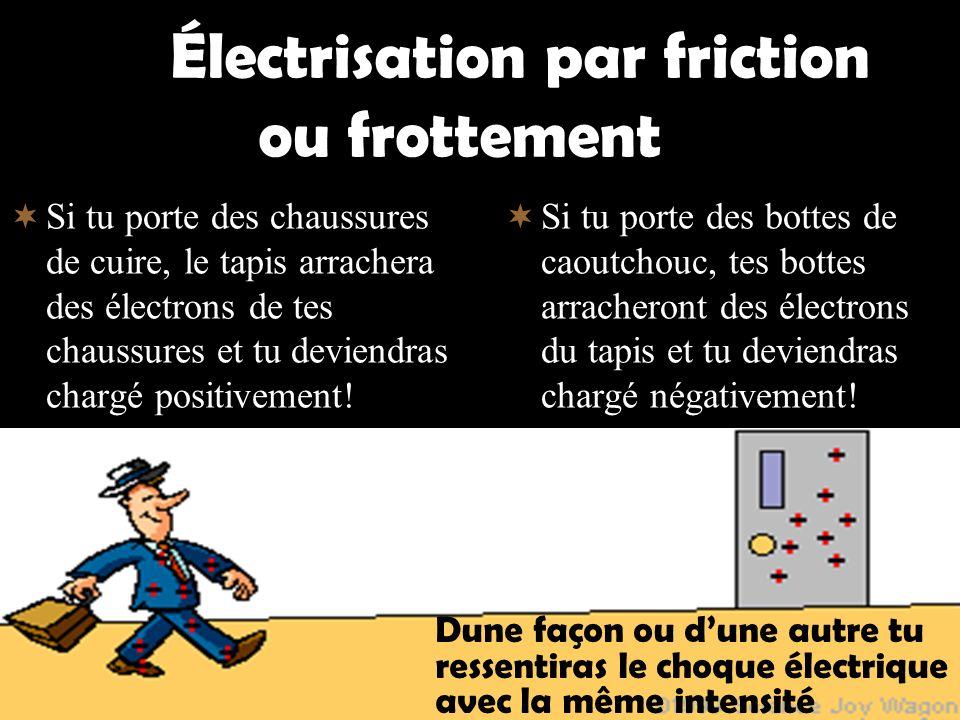 Électrisation par friction ou frottement Si tu porte des chaussures de cuire, le tapis arrachera des électrons de tes chaussures et tu deviendras char
