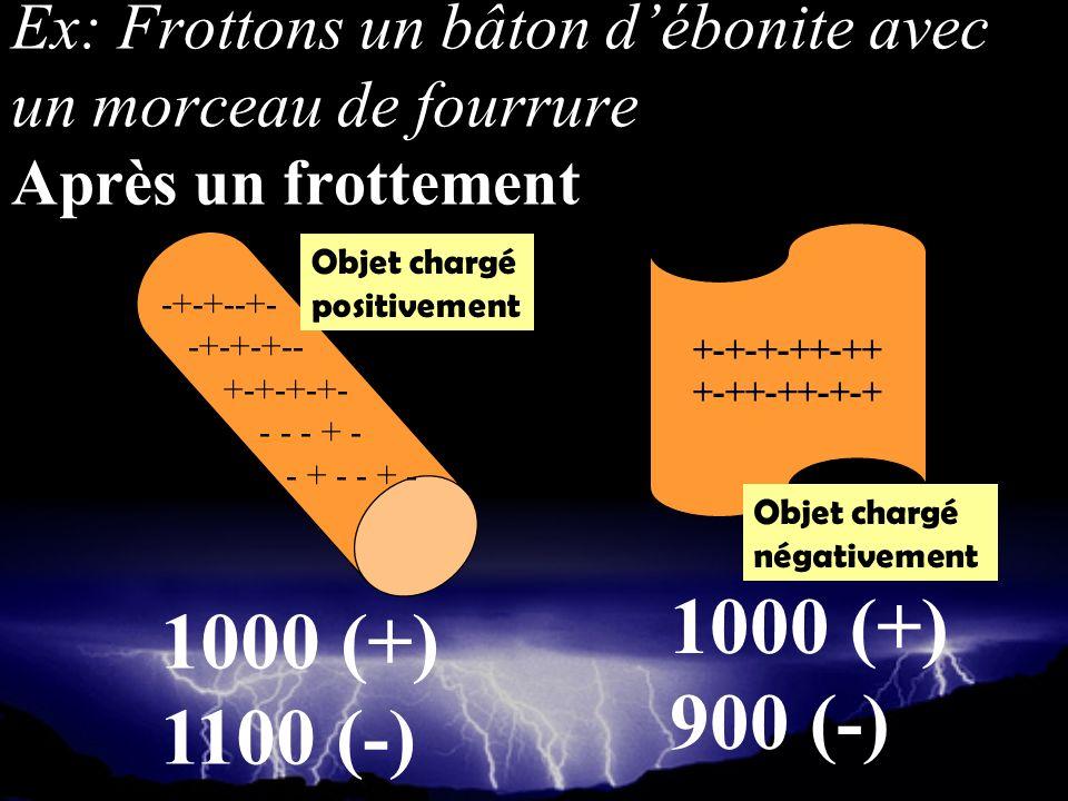 +-+-+-++-++ +-++-++-+-+ 1000 (+) 1100 (-) 1000 (+) 900 (-) -+-+--+- -+-+-+-- +-+-+-+- - - - + - - + - - + - Ex: Frottons un bâton débonite avec un mor