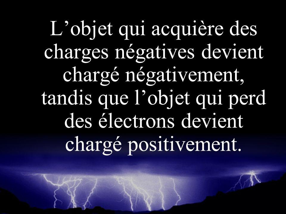 Lobjet qui acquière des charges négatives devient chargé négativement, tandis que lobjet qui perd des électrons devient chargé positivement.