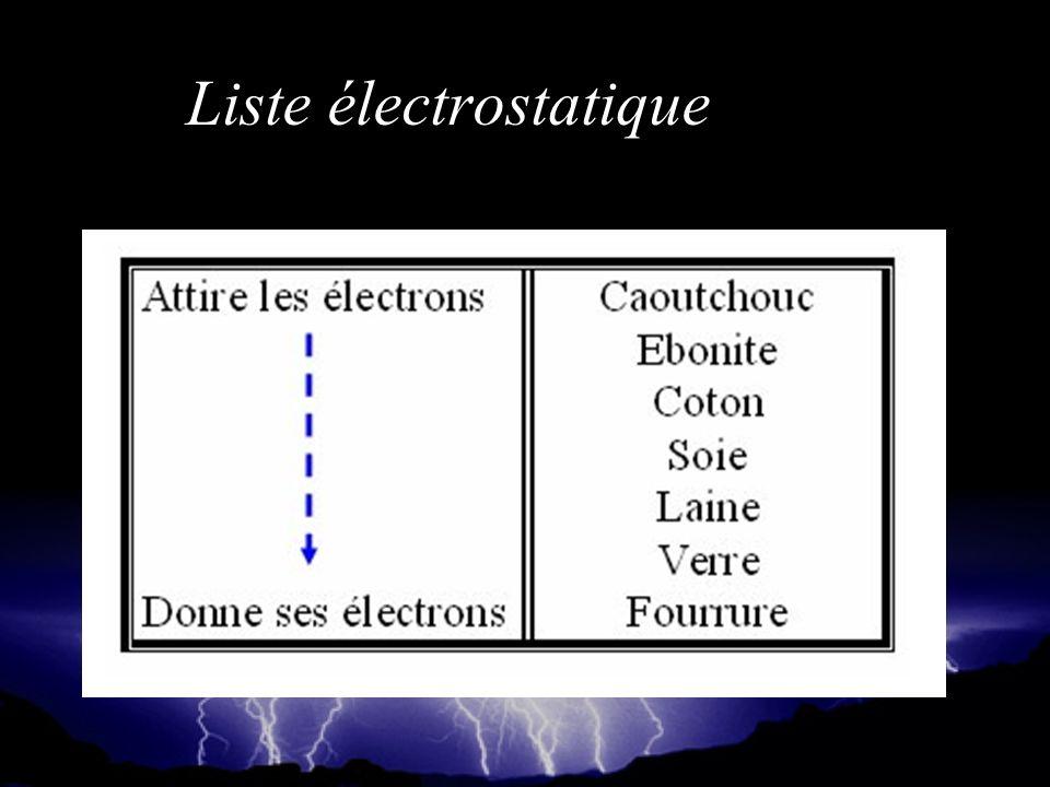Liste électrostatique