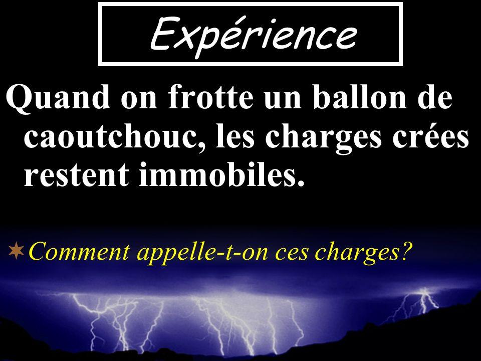 Expérience Quand on frotte un ballon de caoutchouc, les charges crées restent immobiles. Comment appelle-t-on ces charges?