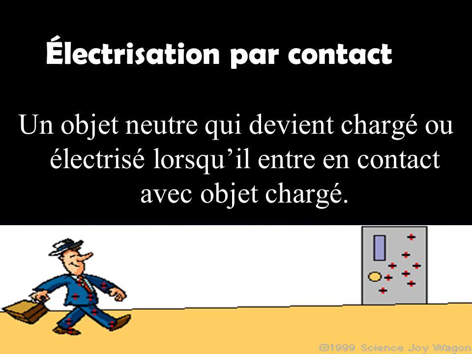 Électrisation par contact Un objet neutre qui devient chargé ou électrisé lorsquil entre en contact avec objet chargé.