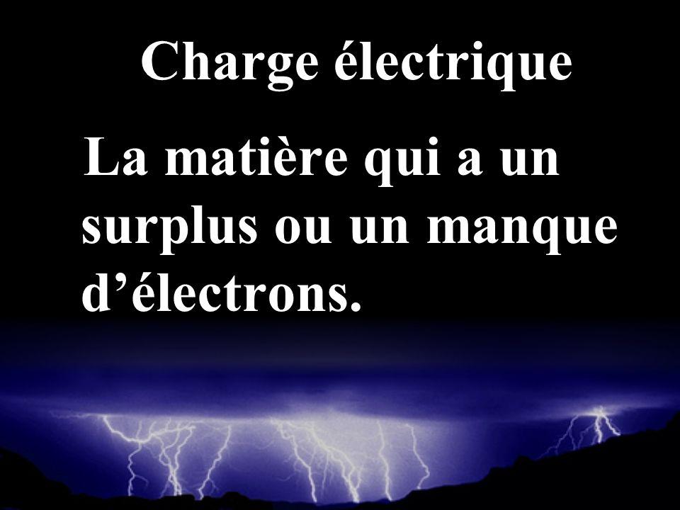 La matière qui a un surplus ou un manque délectrons. Charge électrique