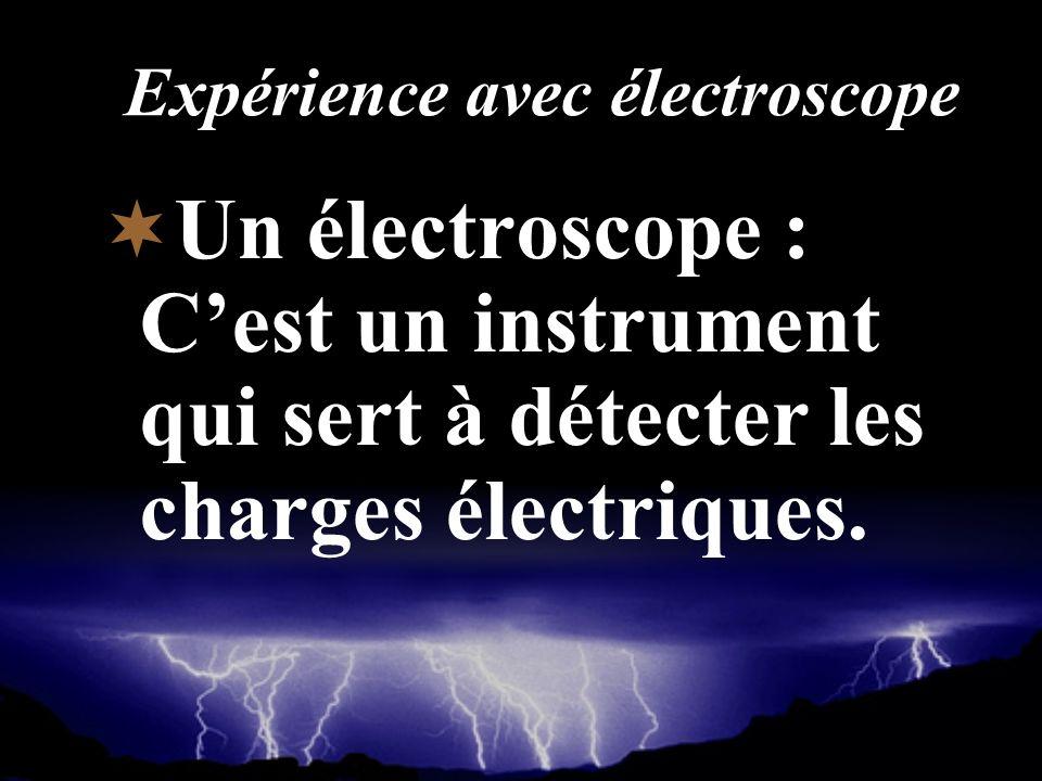 Expérience avec électroscope Un électroscope : Cest un instrument qui sert à détecter les charges électriques.