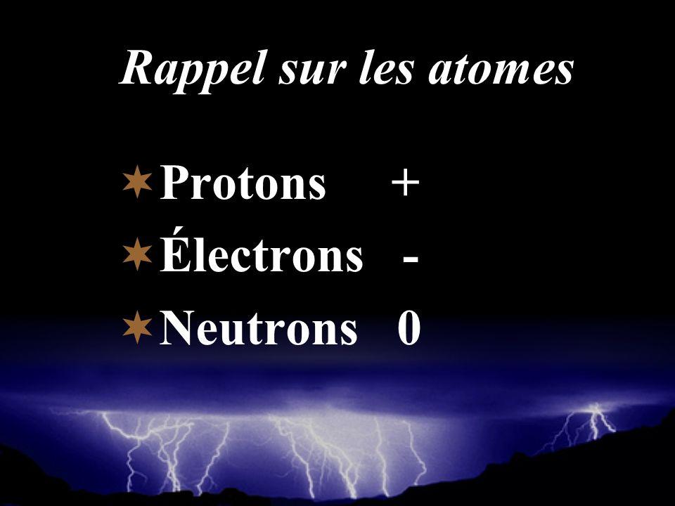 Rappel sur les atomes Protons + Électrons - Neutrons 0