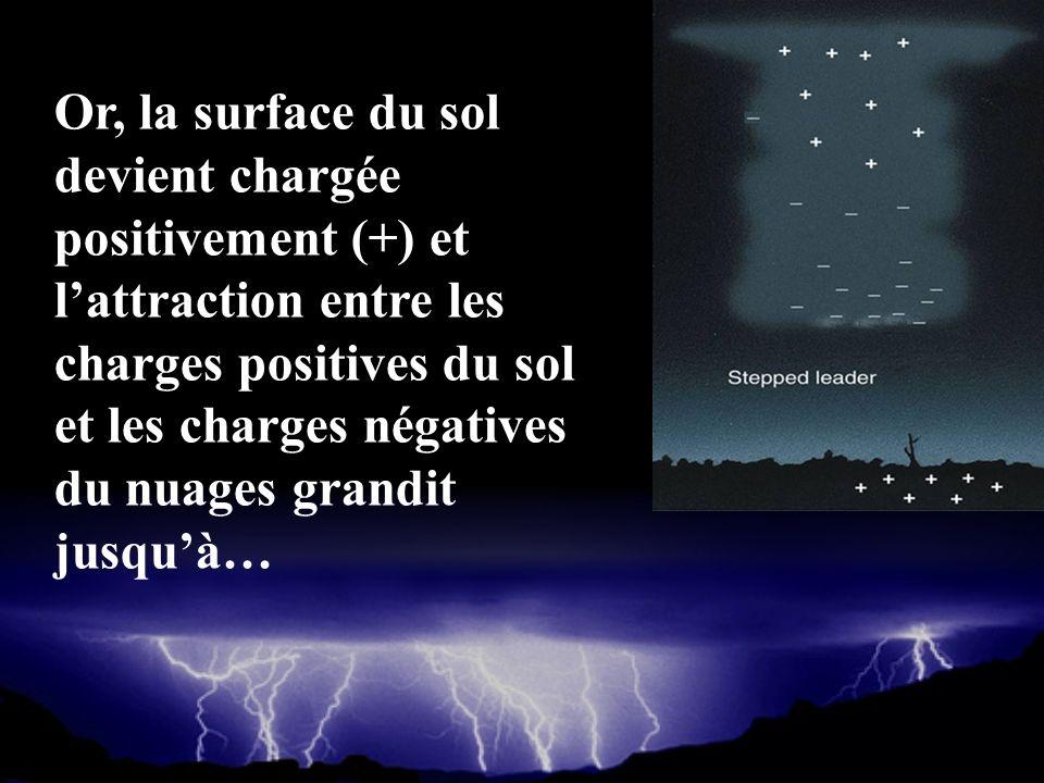 Or, la surface du sol devient chargée positivement (+) et lattraction entre les charges positives du sol et les charges négatives du nuages grandit ju
